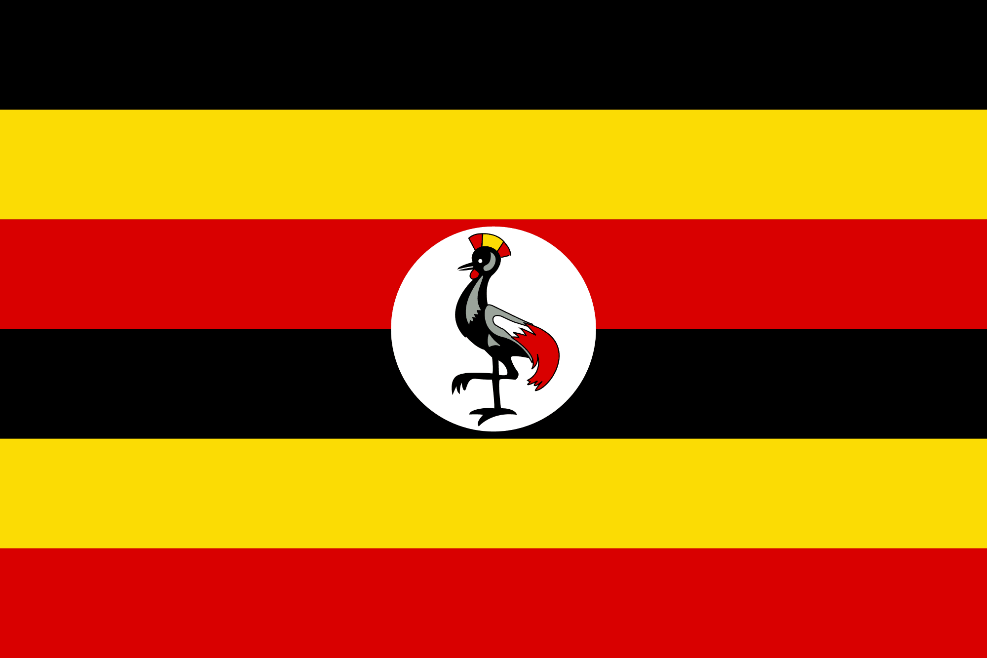 free sms to uganda